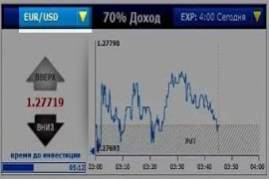 Binary Options Yahoo Finance